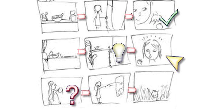 Creating eLearning Storyboard